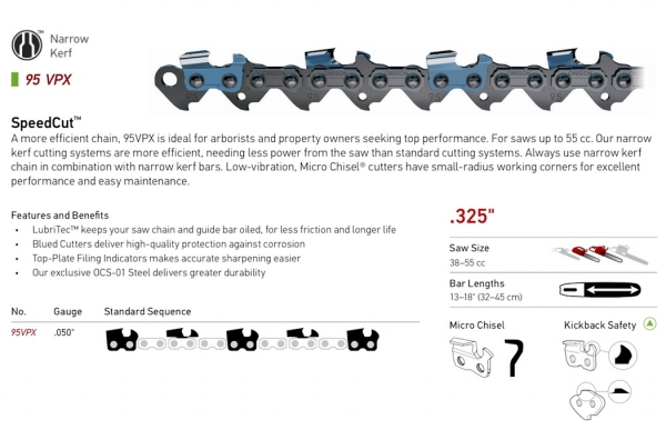 ".325"" Pitch - 95VPX MicroLite SpeedCut Standard Sequence Chain"
